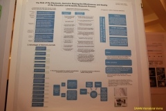 DAAAM_2014_Vienna_04_Poster_Session_120